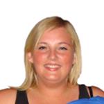 Kathrine Madsen Fitness Camp Anmeldelser